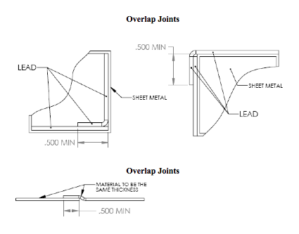Image of Overlap Joints